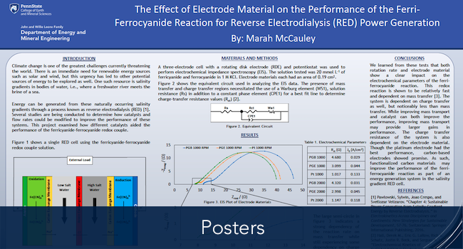 Marah's poster of The Effect of Electrode Material on the Performance of the Ferri-Ferrocyanide Reaction for Reverse Electrodial