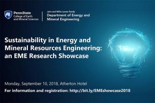 Showcase: Sustainability in Energy and Mineral Resources Engineering