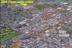 Fiber optic cable network