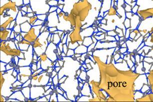 A computational model of porous ZIF glass.