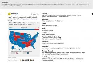Maps go viral