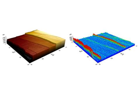 Topographical view of the surface of the perovskite layer and electrical current image of the same layer.