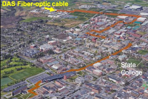 Fiber optic cable network