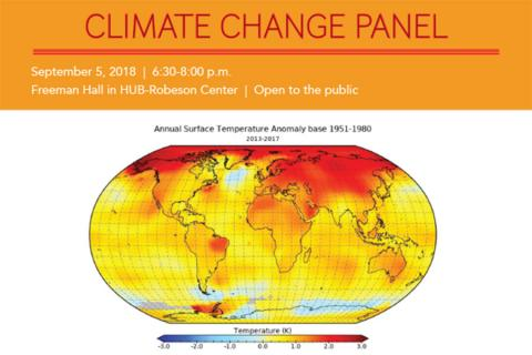 Climate change panel