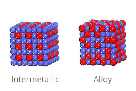 Atoms in an intermetallic are precisely arranged, as opposed to a metal alloy's random arrangement of atoms.
