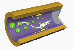Next generation batteries