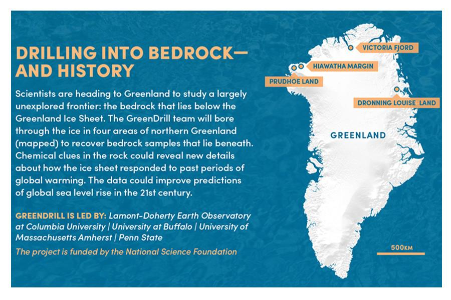 New funding focuses on Greenland ice sheet