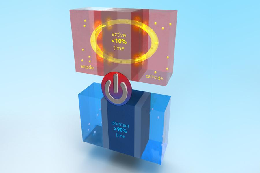 Illustration of a new lithium-ion battery that is both safe and high-performing, developed by researchers at Penn State.