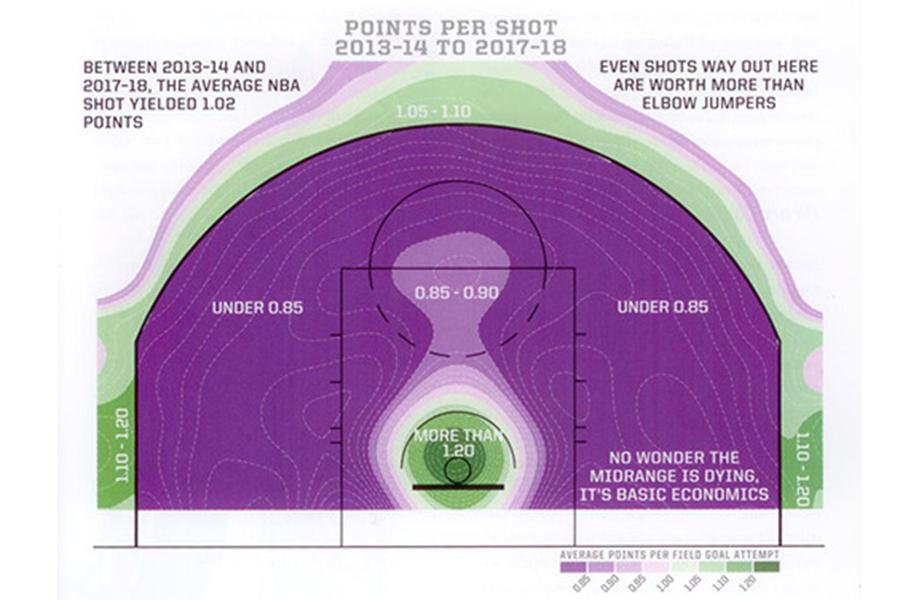Points per Shot map shows