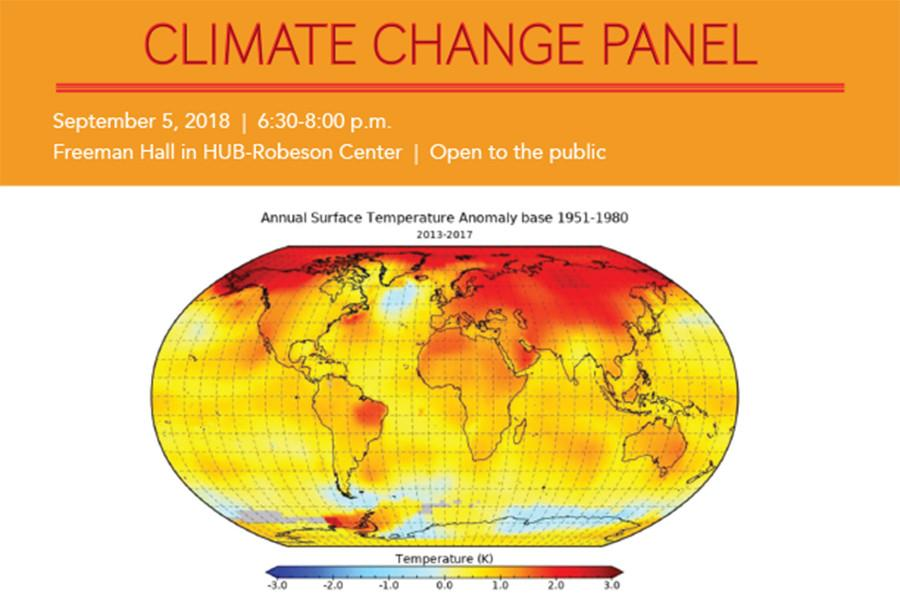 Climate change panel