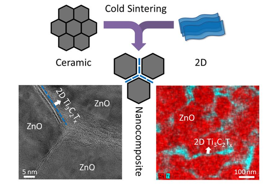 co-sintering of ceramics and 2D materials using cold sintering processing